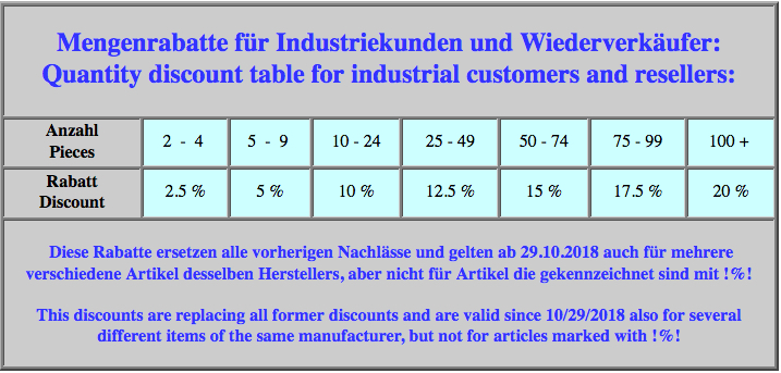 Uwe Wannags, Hard-+Software Distribution e K  | Kollewin Technology